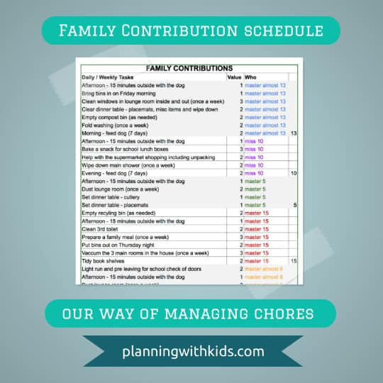 Foster Independence: Family Contribution Schedule
